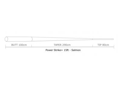 Guideline Power Strike Salmon 15`